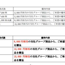 release_20140523_yutai_pdf