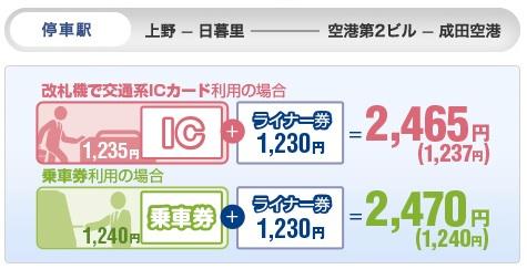 料金・ご利用案内___スカイライナー成田空港アクセス___京成電鉄