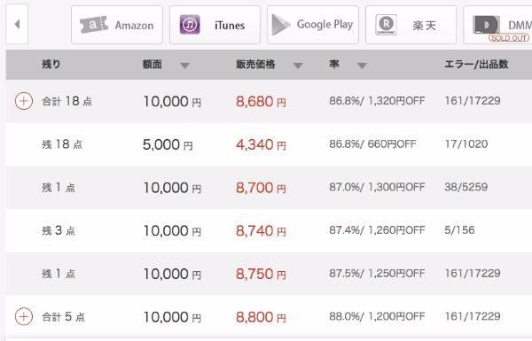 amazonギフト券等の電子ギフト券個人売買サイト-amaten_アマテン_